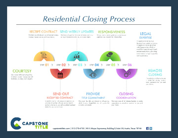 Capstone Title Residential Closing Process